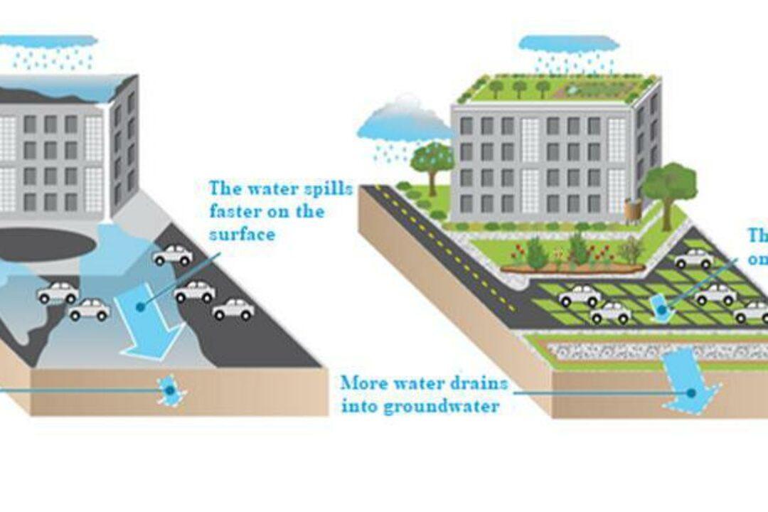 Water retention in urban areas in the Danube Region